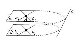Параллельные плоскости