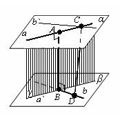 Расстояние между скрещивающимися прямыми