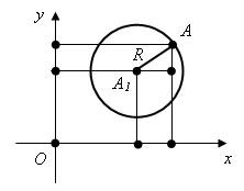 Гдз по Физике 7 Класс Перышкин Учебник 2014 Ответы на Вопросы